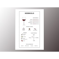 """Poster """"Nebbiolo"""""""